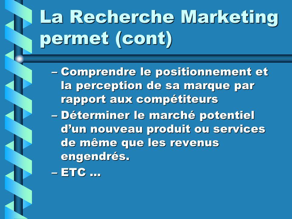 La Recherche Marketing permet (cont) –Comprendre le positionnement et la perception de sa marque par rapport aux compétiteurs –Déterminer le marché potentiel dun nouveau produit ou services de même que les revenus engendrés.