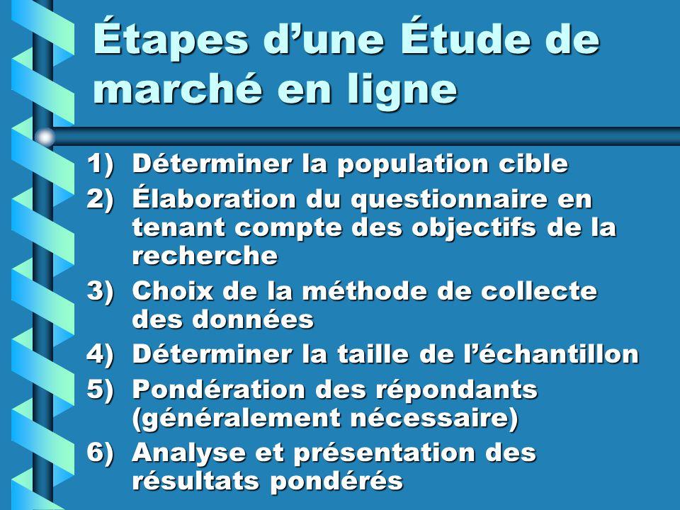 Étapes dune Étude de marché en ligne 1)Déterminer la population cible 2)Élaboration du questionnaire en tenant compte des objectifs de la recherche 3)