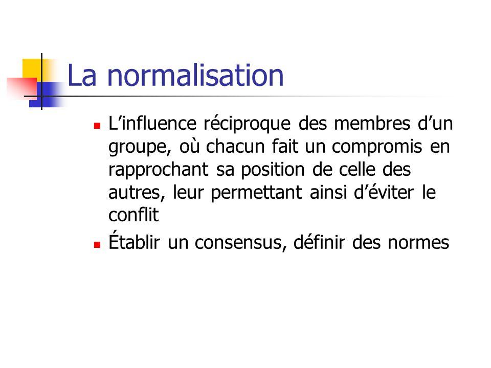 La normalisation Linfluence réciproque des membres dun groupe, où chacun fait un compromis en rapprochant sa position de celle des autres, leur permet