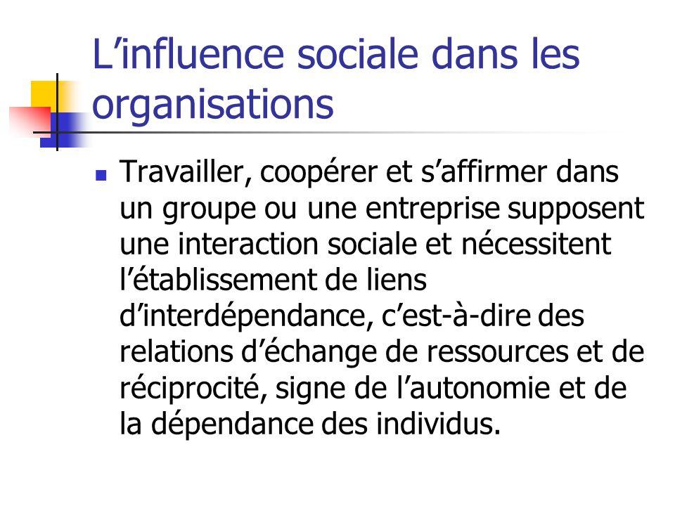 Linfluence sociale dans les organisations Travailler, coopérer et saffirmer dans un groupe ou une entreprise supposent une interaction sociale et néce