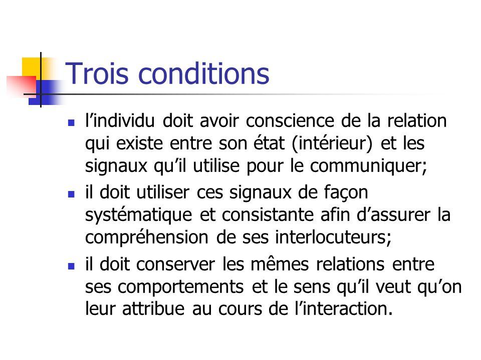 Trois conditions lindividu doit avoir conscience de la relation qui existe entre son état (intérieur) et les signaux quil utilise pour le communiquer;