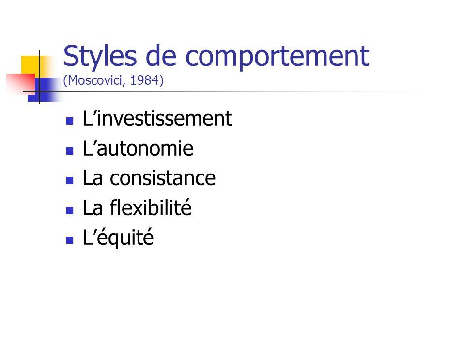 Styles de comportement (Moscovici, 1984) Linvestissement Lautonomie La consistance La flexibilité Léquité