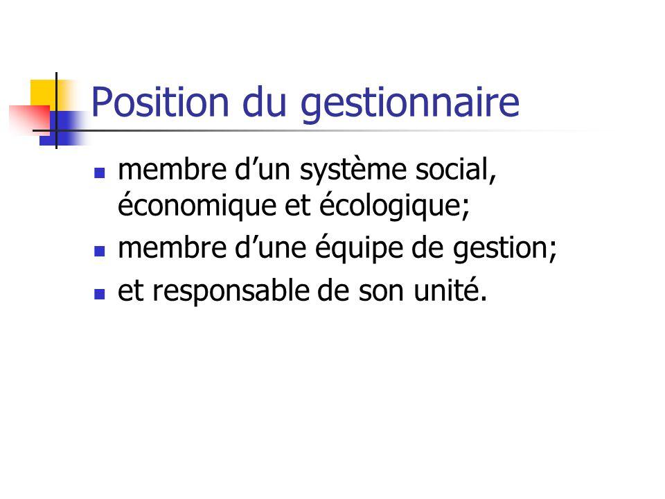 Position du gestionnaire membre dun système social, économique et écologique; membre dune équipe de gestion; et responsable de son unité.
