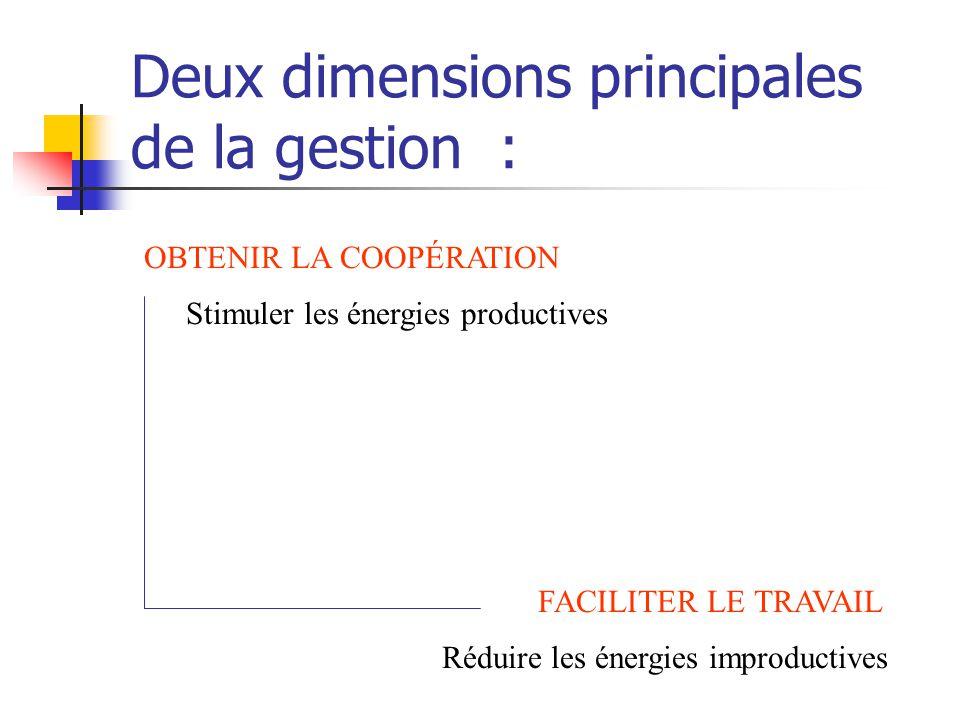 Deux dimensions principales de la gestion : OBTENIR LA COOPÉRATION Réduire les énergies improductives Stimuler les énergies productives FACILITER LE T