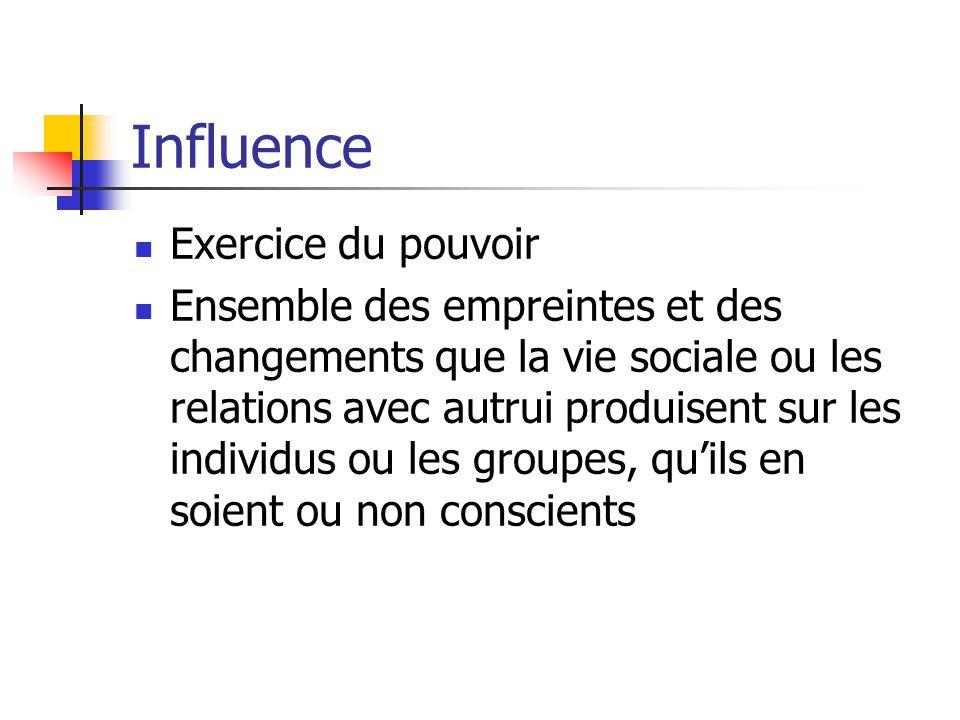Influence Exercice du pouvoir Ensemble des empreintes et des changements que la vie sociale ou les relations avec autrui produisent sur les individus