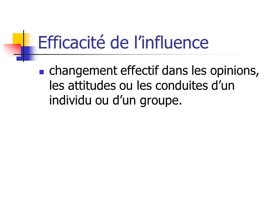 Efficacité de linfluence changement effectif dans les opinions, les attitudes ou les conduites dun individu ou dun groupe.
