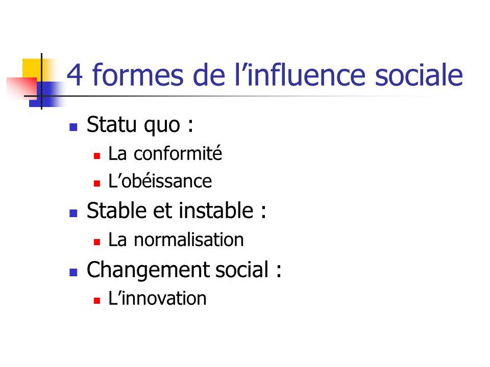 4 formes de linfluence sociale Statu quo : La conformité Lobéissance Stable et instable : La normalisation Changement social : Linnovation