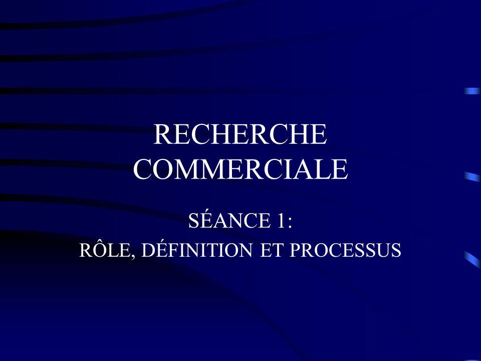 RECHERCHE COMMERCIALE SÉANCE 1: RÔLE, DÉFINITION ET PROCESSUS