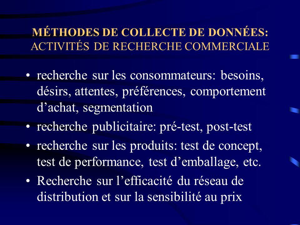 MÉTHODES DE COLLECTE DE DONNÉES: ACTIVITÉS DE RECHERCHE COMMERCIALE recherche sur les consommateurs: besoins, désirs, attentes, préférences, comportem