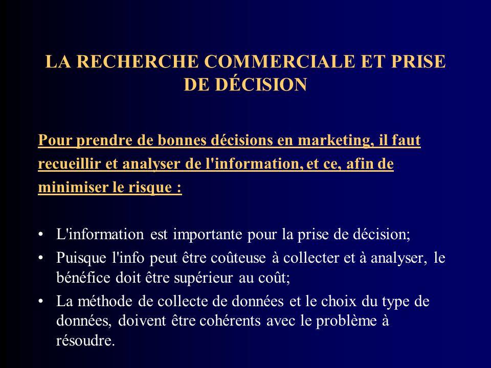 LA RECHERCHE COMMERCIALE ET PRISE DE DÉCISION Pour prendre de bonnes décisions en marketing, il faut recueillir et analyser de l'information, et ce, a
