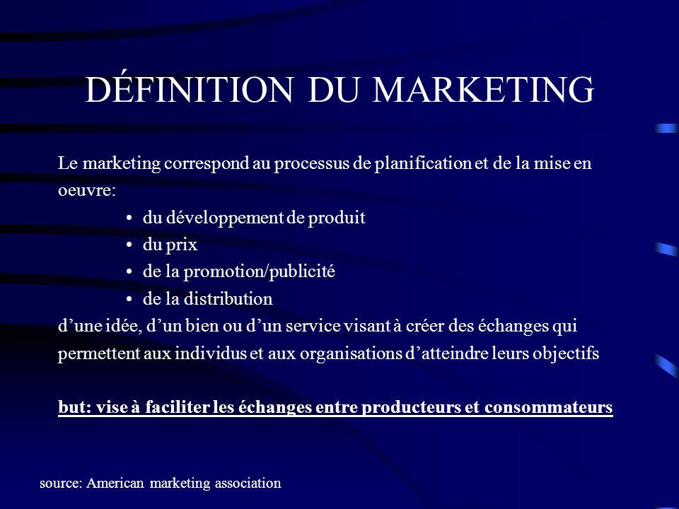 DÉFINITION DU MARKETING Le marketing correspond au processus de planification et de la mise en oeuvre: du développement de produit du prix de la promo