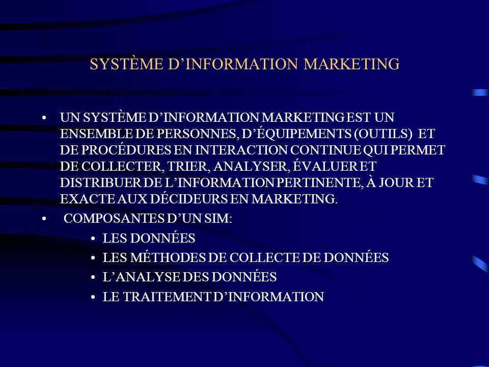 SYSTÈME DINFORMATION MARKETING UN SYSTÈME DINFORMATION MARKETING EST UN ENSEMBLE DE PERSONNES, DÉQUIPEMENTS (OUTILS) ET DE PROCÉDURES EN INTERACTION C
