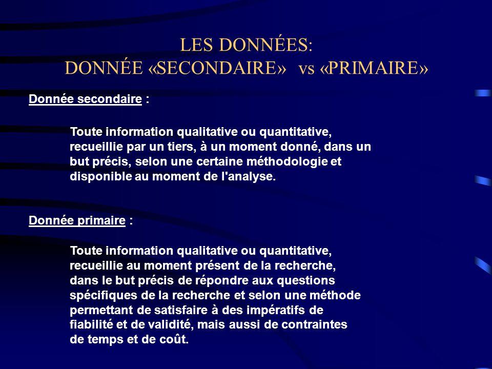 LES DONNÉES: DONNÉE «SECONDAIRE» vs «PRIMAIRE» Donnée secondaire : Toute information qualitative ou quantitative, recueillie par un tiers, à un moment