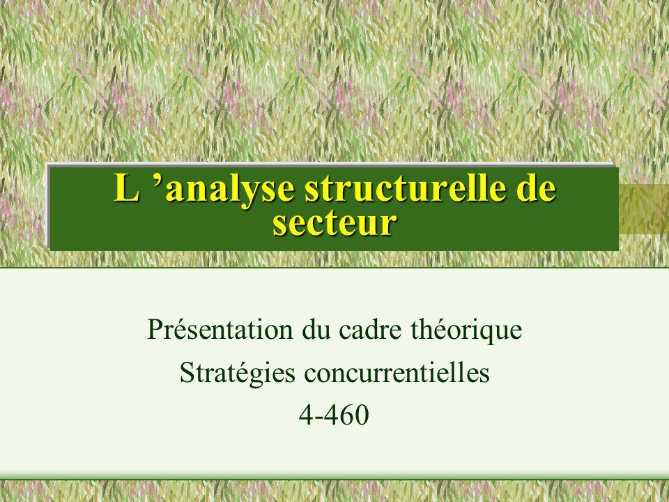 L analyse structurelle de secteur Présentation du cadre théorique Stratégies concurrentielles 4-460