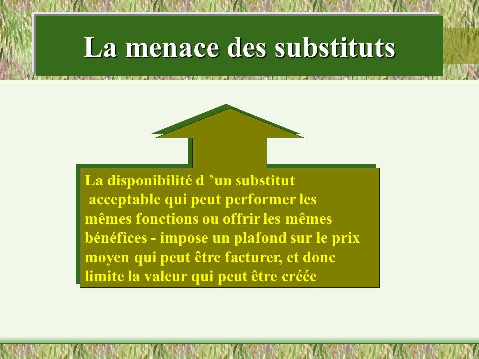 La menace des substituts La disponibilité d un substitut acceptable qui peut performer les mêmes fonctions ou offrir les mêmes bénéfices - impose un p