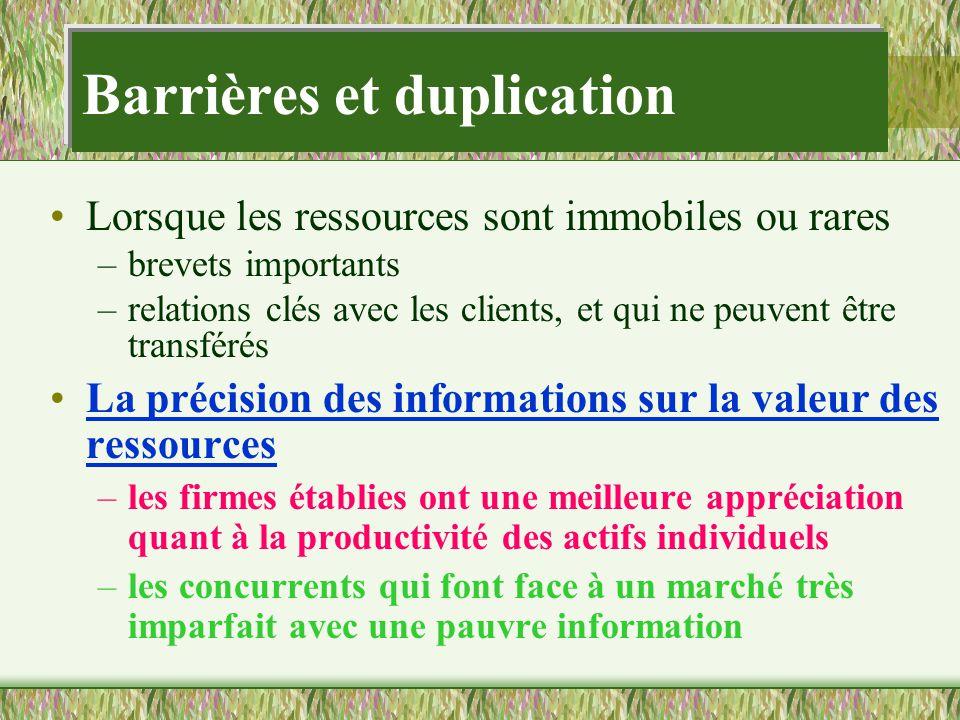 Barrières et duplication Lorsque les ressources sont immobiles ou rares –brevets importants –relations clés avec les clients, et qui ne peuvent être t