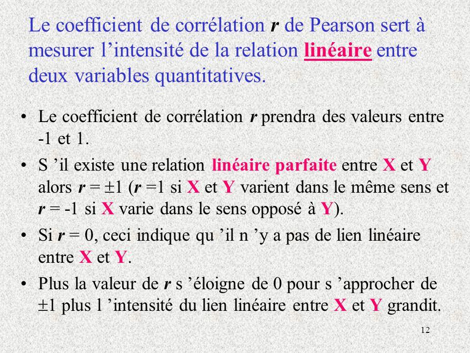 12 Le coefficient de corrélation r de Pearson sert à mesurer lintensité de la relation linéaire entre deux variables quantitatives. Le coefficient de