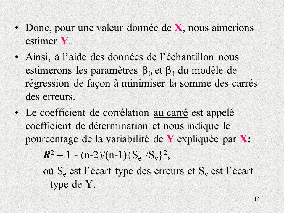 18 Donc, pour une valeur donnée de X, nous aimerions estimer Y. Ainsi, à laide des données de léchantillon nous estimerons les paramètres 0 et 1 du mo