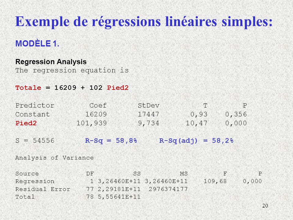 20 Exemple de régressions linéaires simples: MODÈLE 1. Regression Analysis The regression equation is Totale = 16209 + 102 Pied2 Predictor Coef StDev
