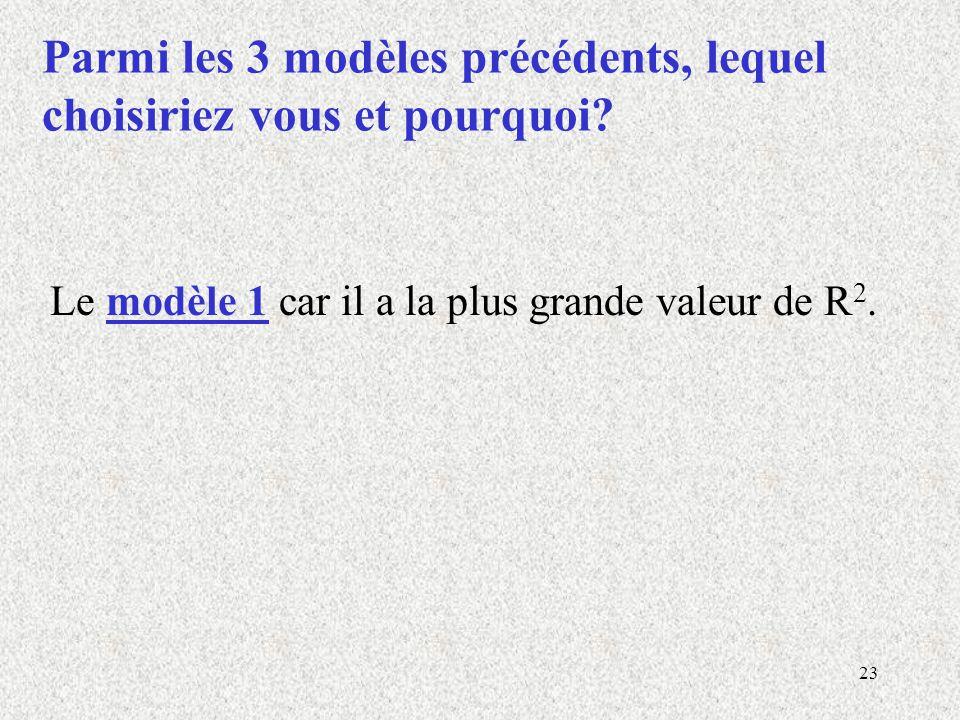23 Parmi les 3 modèles précédents, lequel choisiriez vous et pourquoi? Le modèle 1 car il a la plus grande valeur de R 2.