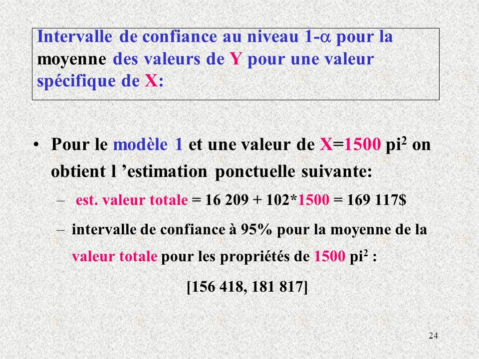24 Intervalle de confiance au niveau 1- pour la moyenne des valeurs de Y pour une valeur spécifique de X: Pour le modèle 1 et une valeur de X=1500 pi 2 on obtient l estimation ponctuelle suivante: – est.