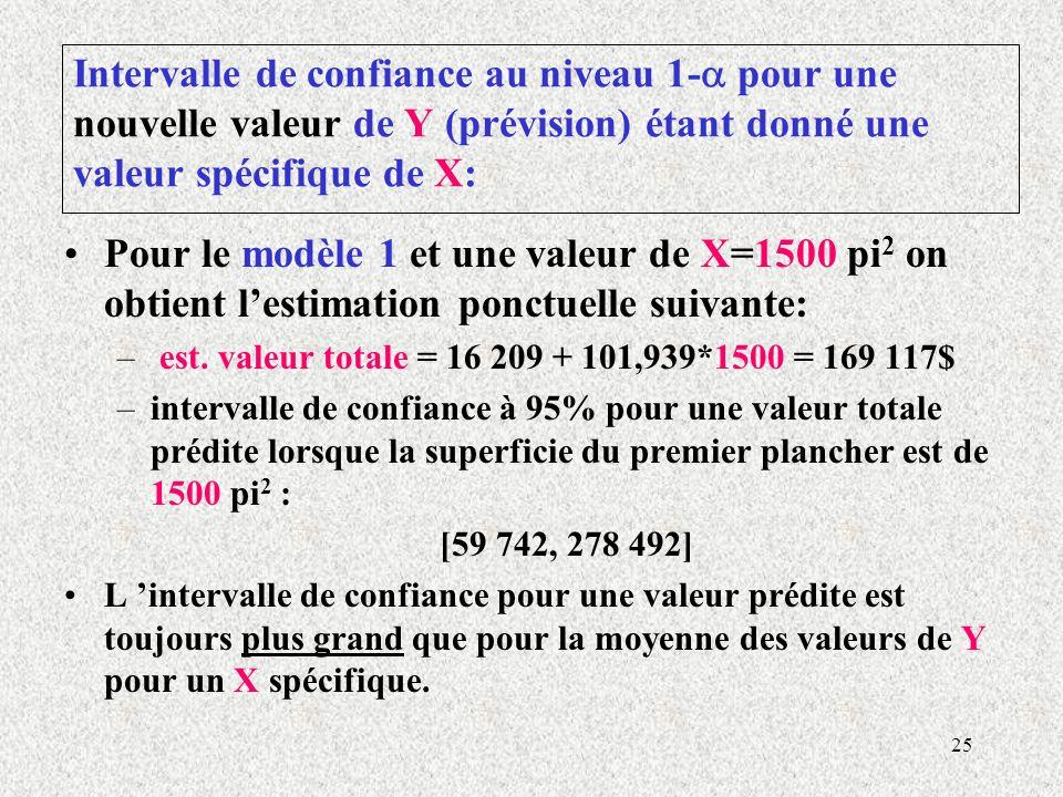 25 Intervalle de confiance au niveau 1- pour une nouvelle valeur de Y (prévision) étant donné une valeur spécifique de X: Pour le modèle 1 et une valeur de X=1500 pi 2 on obtient lestimation ponctuelle suivante: – est.