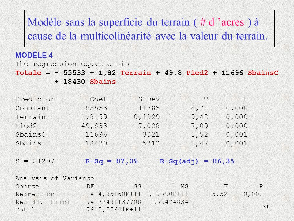 31 Modèle sans la superficie du terrain ( # d acres ) à cause de la multicolinéarité avec la valeur du terrain.