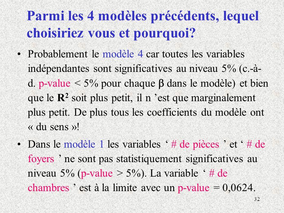 32 Parmi les 4 modèles précédents, lequel choisiriez vous et pourquoi? Probablement le modèle 4 car toutes les variables indépendantes sont significat