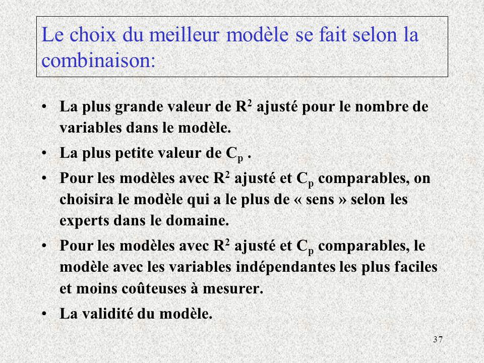 37 Le choix du meilleur modèle se fait selon la combinaison: La plus grande valeur de R 2 ajusté pour le nombre de variables dans le modèle. La plus p