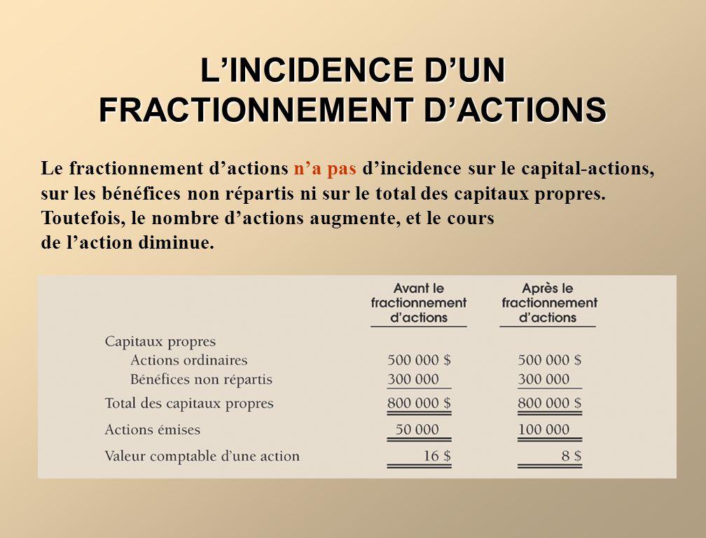 LE FRACTIONNEMENT DACTIONS Le fractionnement dactions nécessite lémission dactions supplémentaires à lintention des actionnaires proportionnellement à leur participation.