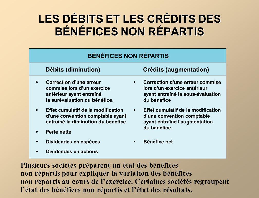 LES REDRESSEMENTS SUR EXERCICES ANTÉRIEURS On doit présenter leffet cumulatif de la correction ou de la modification (déduction faite des impôts) –à titre de redressement des bénéfices non répartis; –dans létat des bénéfices non répartis de lexercice en cours à titre de redressement du solde douverture des bénéfices non répartis; –dans une note afférente aux états financiers; –en corrigeant ou en redressant tous les états financiers des exercices précédents; –en utilisant le montant corrigé ou la nouvelle convention comptable pour présenter les résultats dexploitation de lexercice en cours.