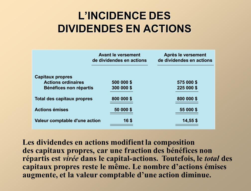 LES DIVIDENDES EN ACTIONS Un dividende en actions est un dividende distribué au prorata aux actionnaires dune société à même ses propres actions.