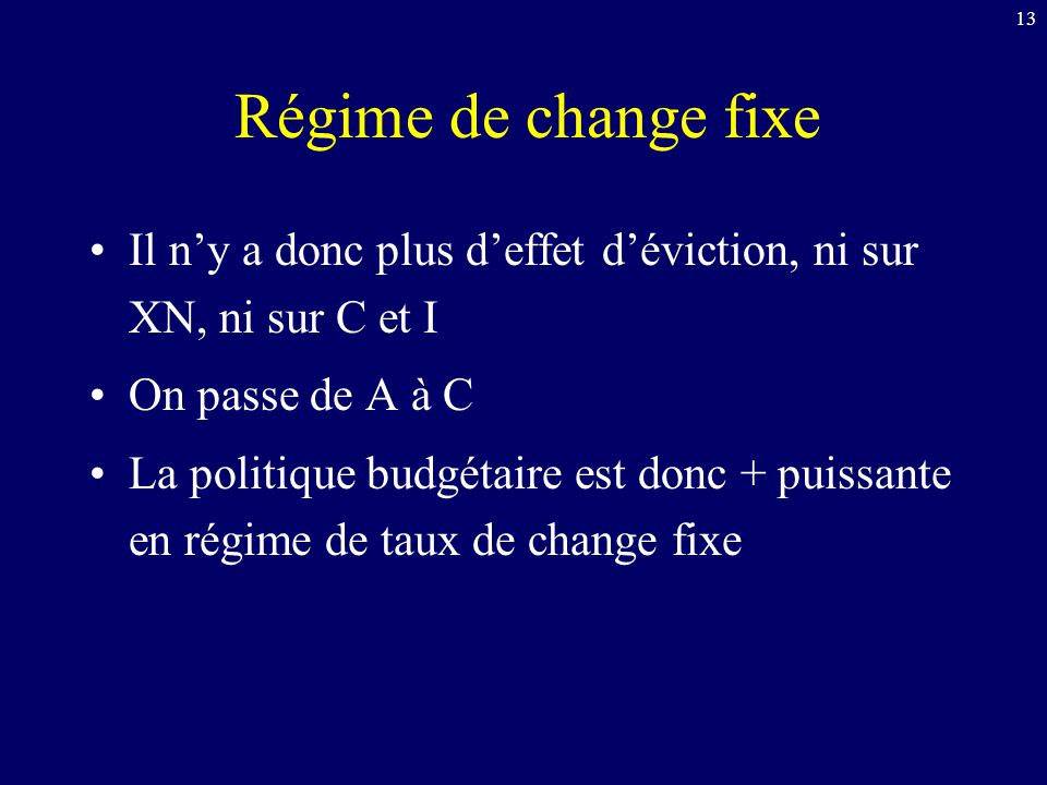 13 Régime de change fixe Il ny a donc plus deffet déviction, ni sur XN, ni sur C et I On passe de A à C La politique budgétaire est donc + puissante e