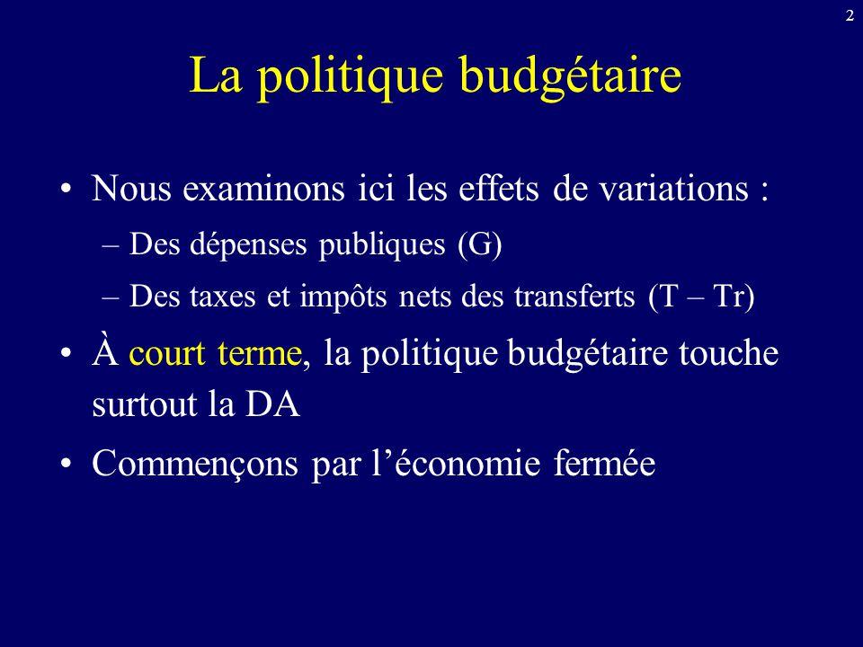 3 Les dépenses publiques (G) dépenses publiques en b&s (G) directe de la DA Ex.: une hausse de G de 5 G$ déplace la courbe DA vers la droite Deux effets, de sens contraire, font que le déplacement de la DA pourra être différent de cette valeur : –Leffet multiplicateur –Leffet déviction