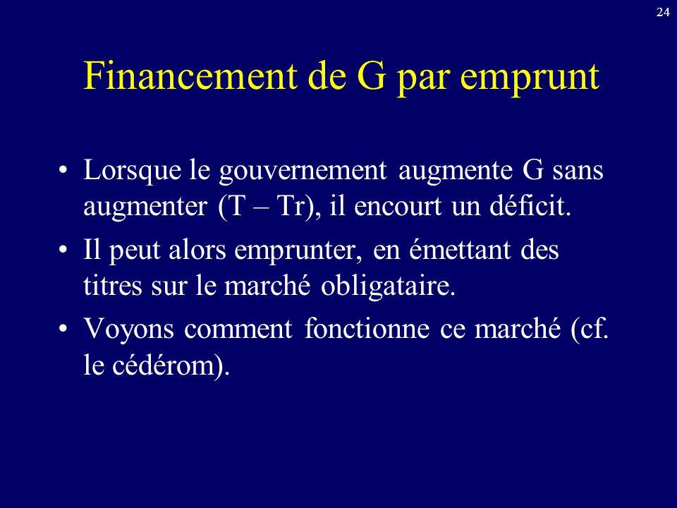 24 Financement de G par emprunt Lorsque le gouvernement augmente G sans augmenter (T – Tr), il encourt un déficit. Il peut alors emprunter, en émettan