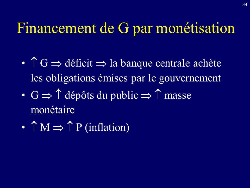34 Financement de G par monétisation G déficit la banque centrale achète les obligations émises par le gouvernement G dépôts du public masse monétaire