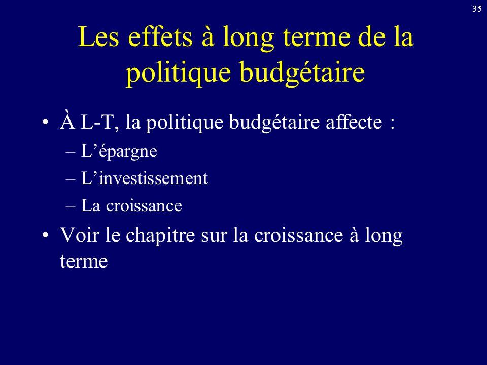 35 Les effets à long terme de la politique budgétaire À L-T, la politique budgétaire affecte : –Lépargne –Linvestissement –La croissance Voir le chapi