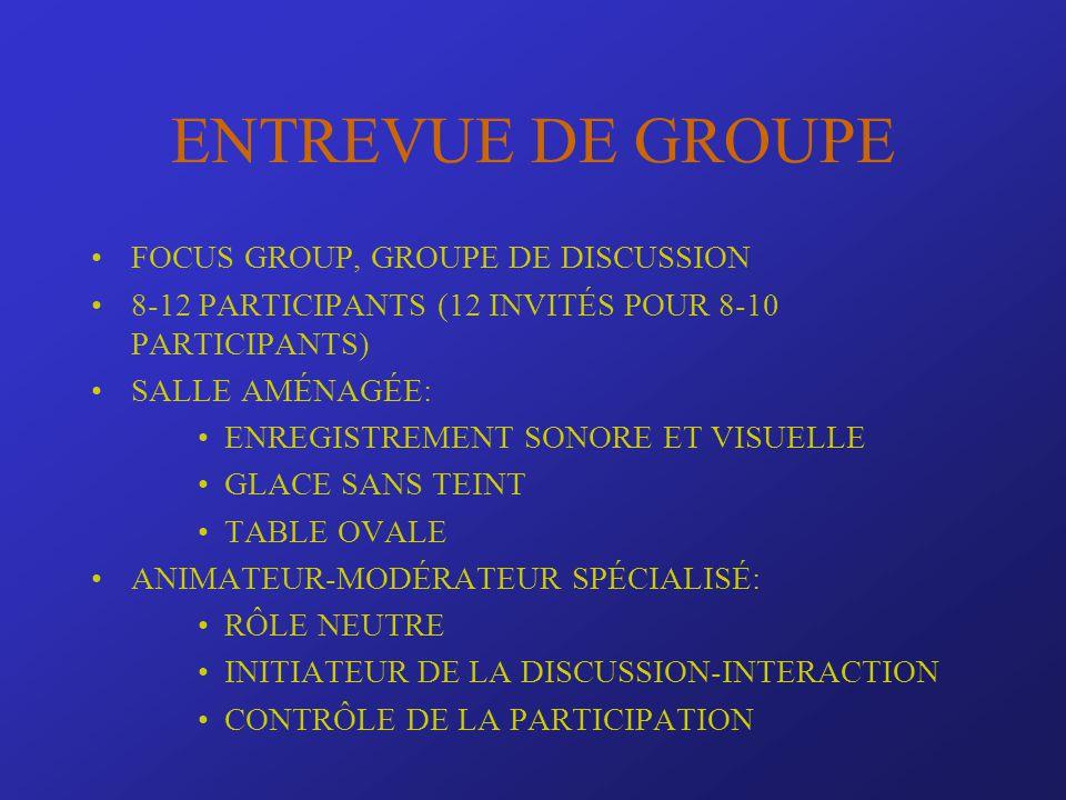 ENTREVUE DE GROUPE FOCUS GROUP, GROUPE DE DISCUSSION 8-12 PARTICIPANTS (12 INVITÉS POUR 8-10 PARTICIPANTS) SALLE AMÉNAGÉE: ENREGISTREMENT SONORE ET VI