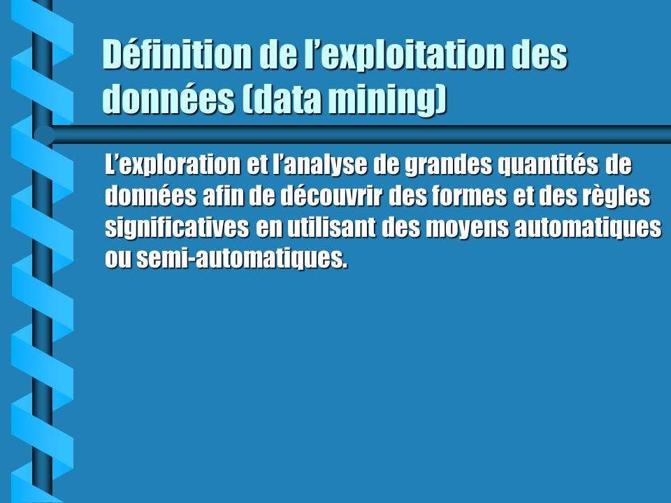 Définition de lexploitation des données (data mining) Lexploration et lanalyse de grandes quantités de données afin de découvrir des formes et des règ