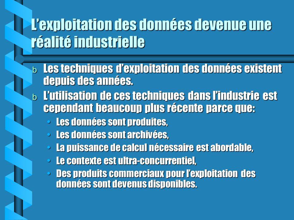 Lexploitation des données devenue une réalité industrielle b Les techniques dexploitation des données existent depuis des années. b Lutilisation de ce