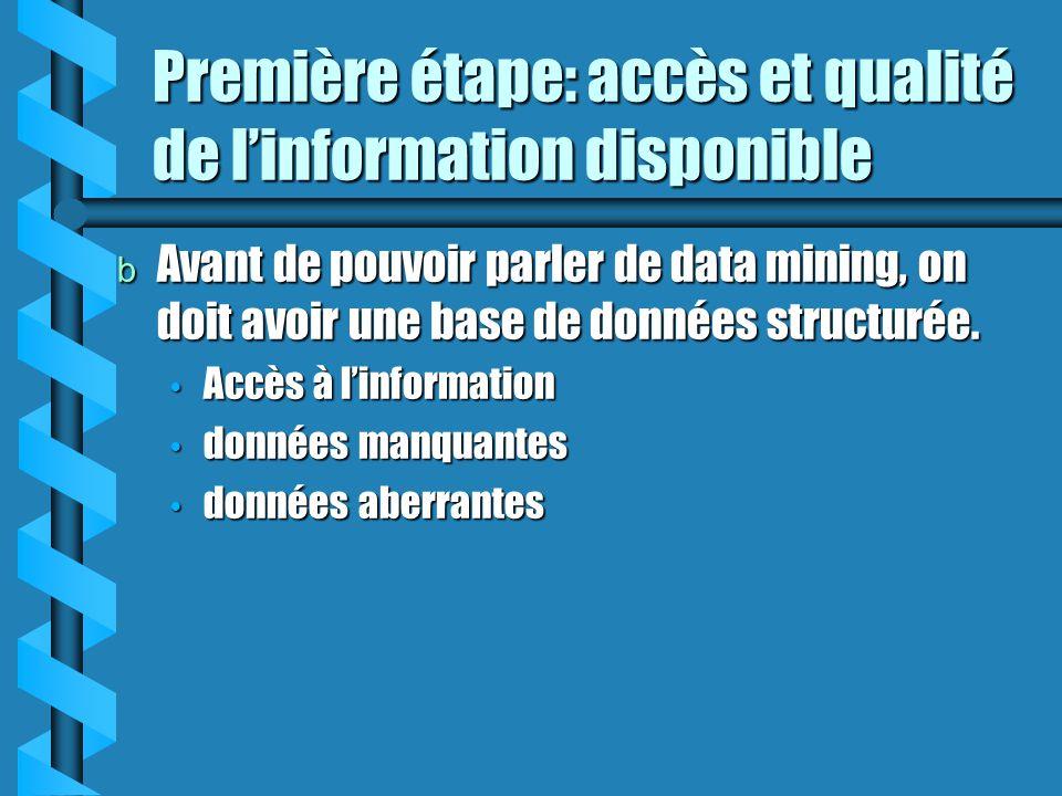 Première étape: accès et qualité de linformation disponible b Avant de pouvoir parler de data mining, on doit avoir une base de données structurée. Ac