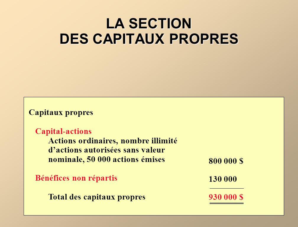 LA SECTION DES CAPITAUX PROPRES Capitaux propres Capital-actions Actions ordinaires, nombre illimité dactions autorisées sans valeur nominale, 50 000