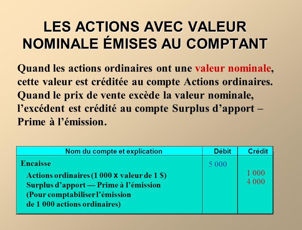 LES ACTIONS AVEC VALEUR NOMINALE ÉMISES AU COMPTANT Nom du compte et explicationDébitCrédit Encaisse Actions ordinaires (1 000 x valeur de 1 $) Surplu