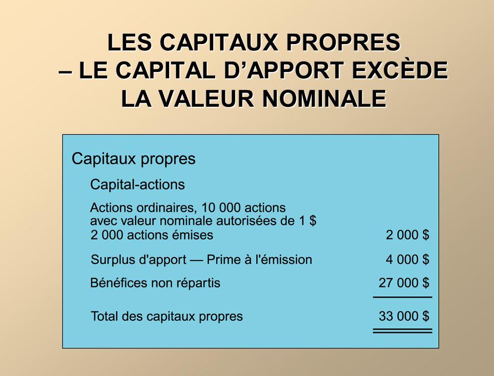 LES CAPITAUX PROPRES – LE CAPITAL DAPPORT EXCÈDE LA VALEUR NOMINALE