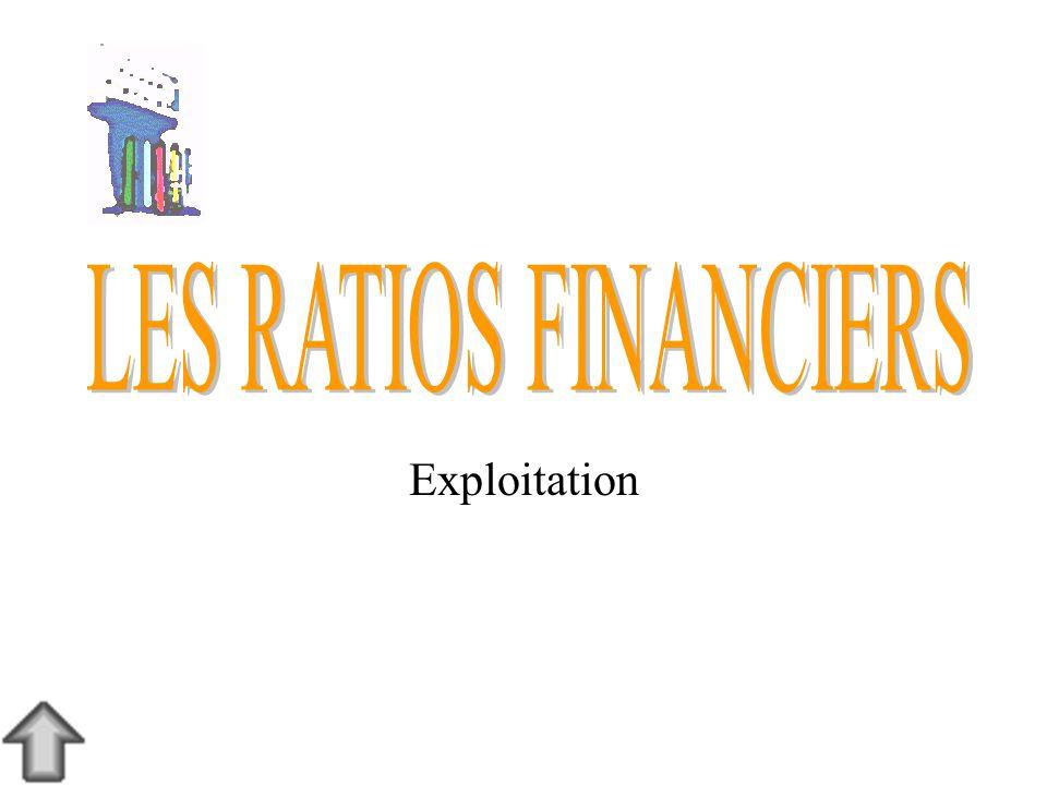 Utilisation de l information Comptable 1-902-96 12 Le ratio du pourcentage des frais de vente