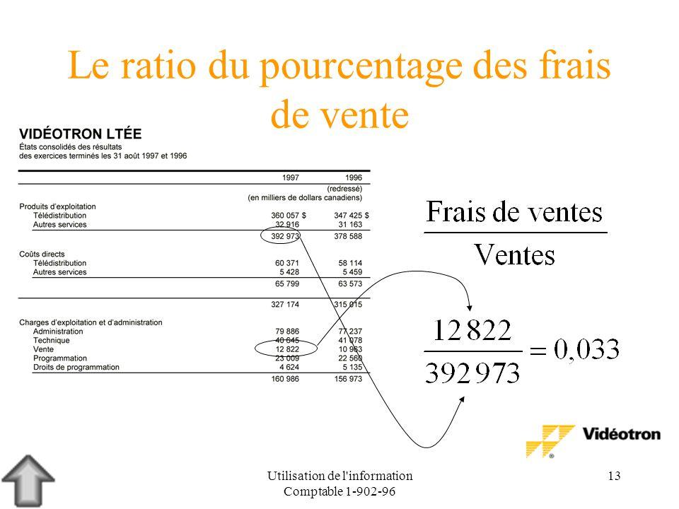Utilisation de l information Comptable 1-902-96 13 Le ratio du pourcentage des frais de vente