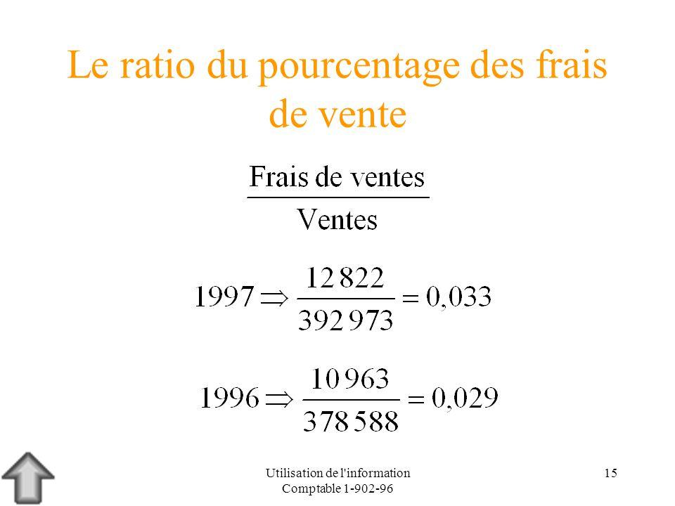 Utilisation de l information Comptable 1-902-96 15 Le ratio du pourcentage des frais de vente