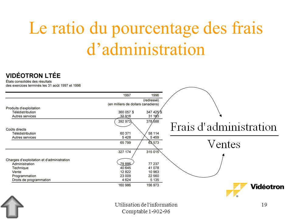 Utilisation de l information Comptable 1-902-96 19 Le ratio du pourcentage des frais dadministration