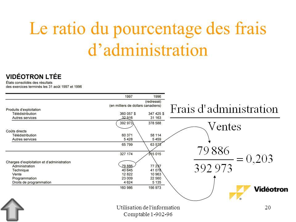 Utilisation de l information Comptable 1-902-96 20 Le ratio du pourcentage des frais dadministration
