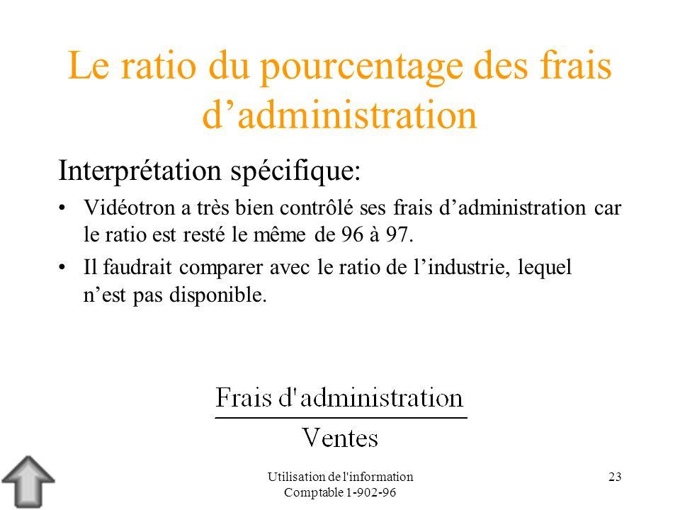 Utilisation de l information Comptable 1-902-96 23 Le ratio du pourcentage des frais dadministration Interprétation spécifique: Vidéotron a très bien contrôlé ses frais dadministration car le ratio est resté le même de 96 à 97.